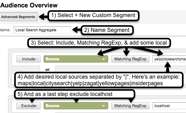 Local_Search_Aggregate