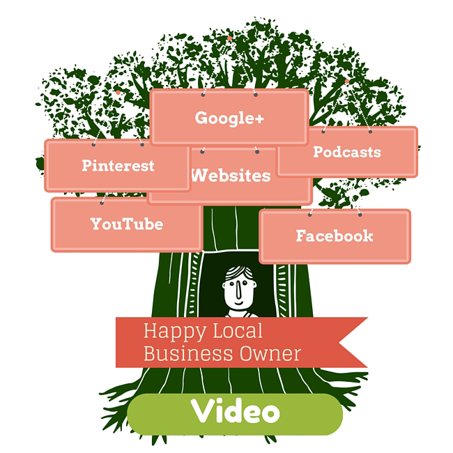 web-marketing-tree-650