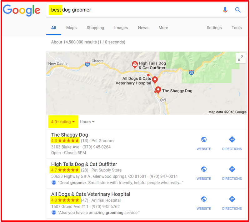 scoring your brand page at google local universitylocal university